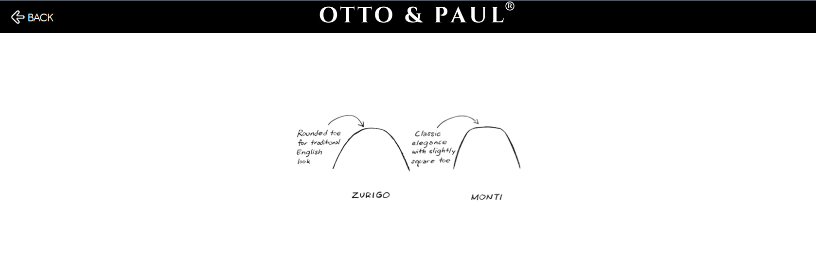 Otto & Paul - Auswahl der Schuhform